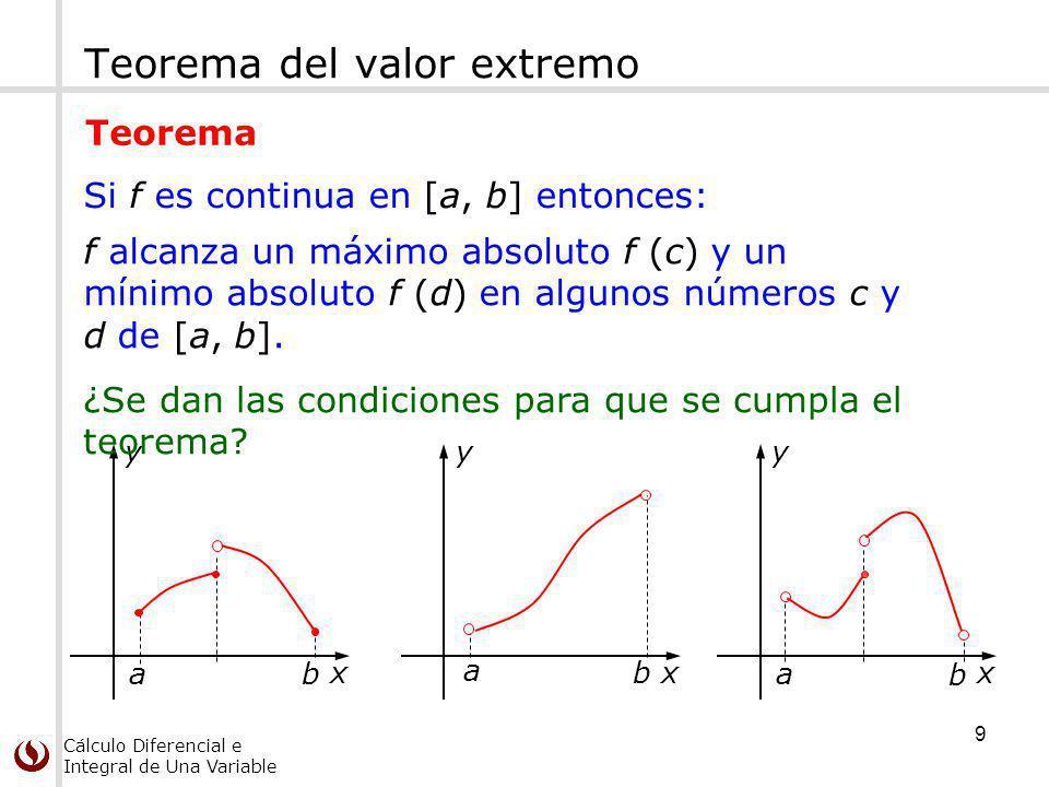 Teorema del valor extremo