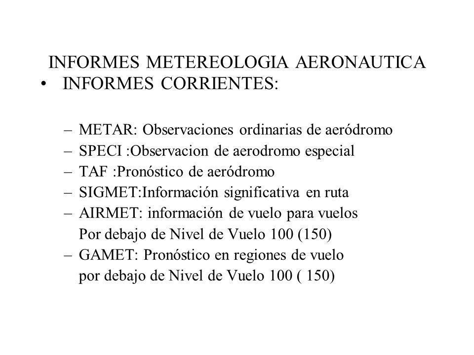 INFORMES METEREOLOGIA AERONAUTICA