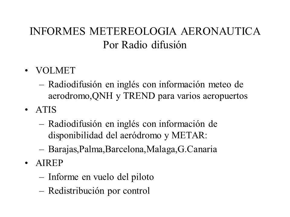 INFORMES METEREOLOGIA AERONAUTICA Por Radio difusión