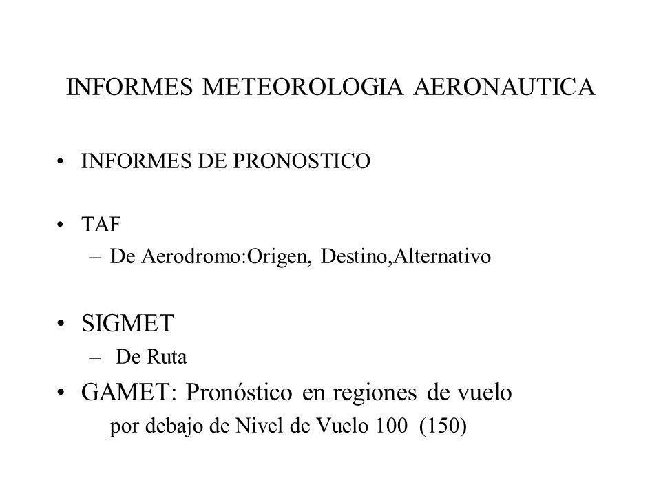 INFORMES METEOROLOGIA AERONAUTICA