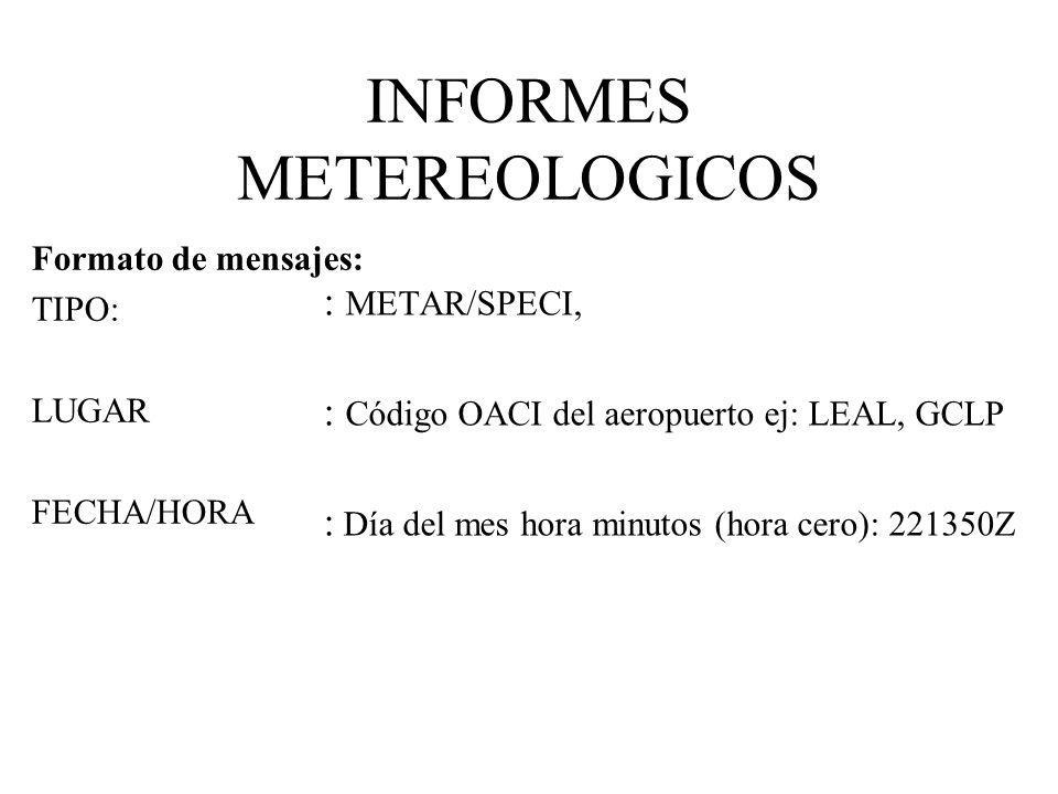 INFORMES METEREOLOGICOS