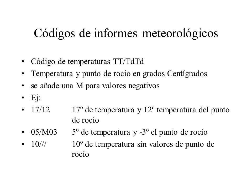 Códigos de informes meteorológicos