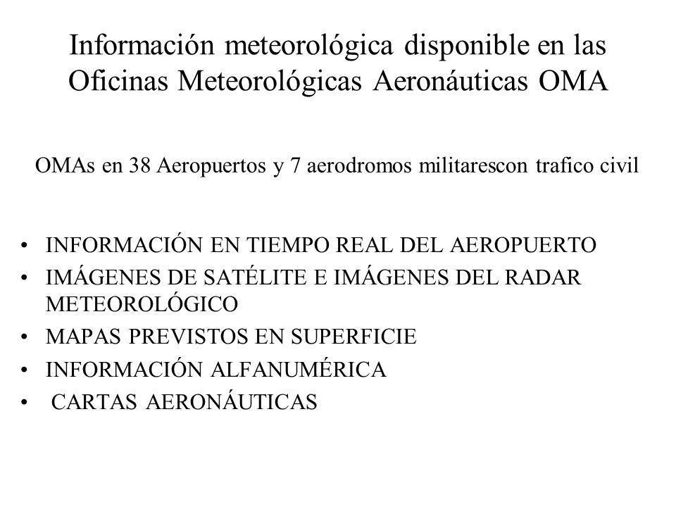 Información meteorológica disponible en las Oficinas Meteorológicas Aeronáuticas OMA