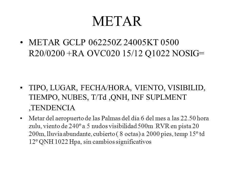 METAR METAR GCLP 062250Z 24005KT 0500 R20/0200 +RA OVC020 15/12 Q1022 NOSIG=