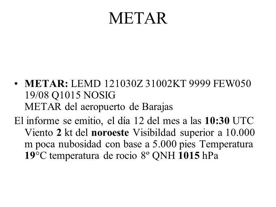 METAR METAR: LEMD 121030Z 31002KT 9999 FEW050 19/08 Q1015 NOSIG METAR del aeropuerto de Barajas.