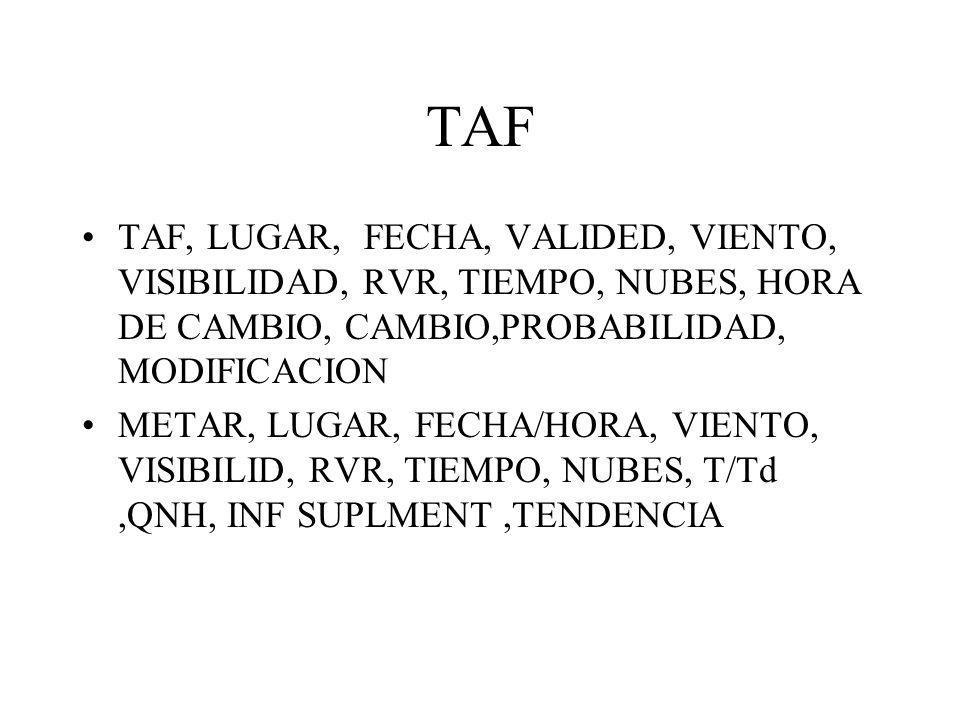 TAF TAF, LUGAR, FECHA, VALIDED, VIENTO, VISIBILIDAD, RVR, TIEMPO, NUBES, HORA DE CAMBIO, CAMBIO,PROBABILIDAD, MODIFICACION.