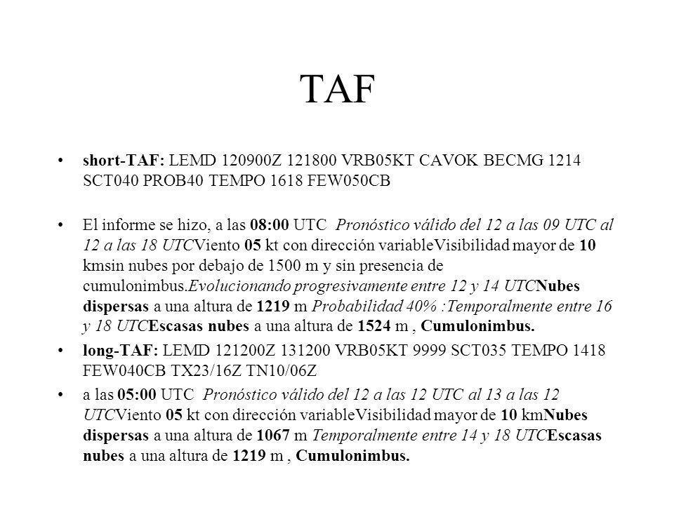TAFshort-TAF: LEMD 120900Z 121800 VRB05KT CAVOK BECMG 1214 SCT040 PROB40 TEMPO 1618 FEW050CB.