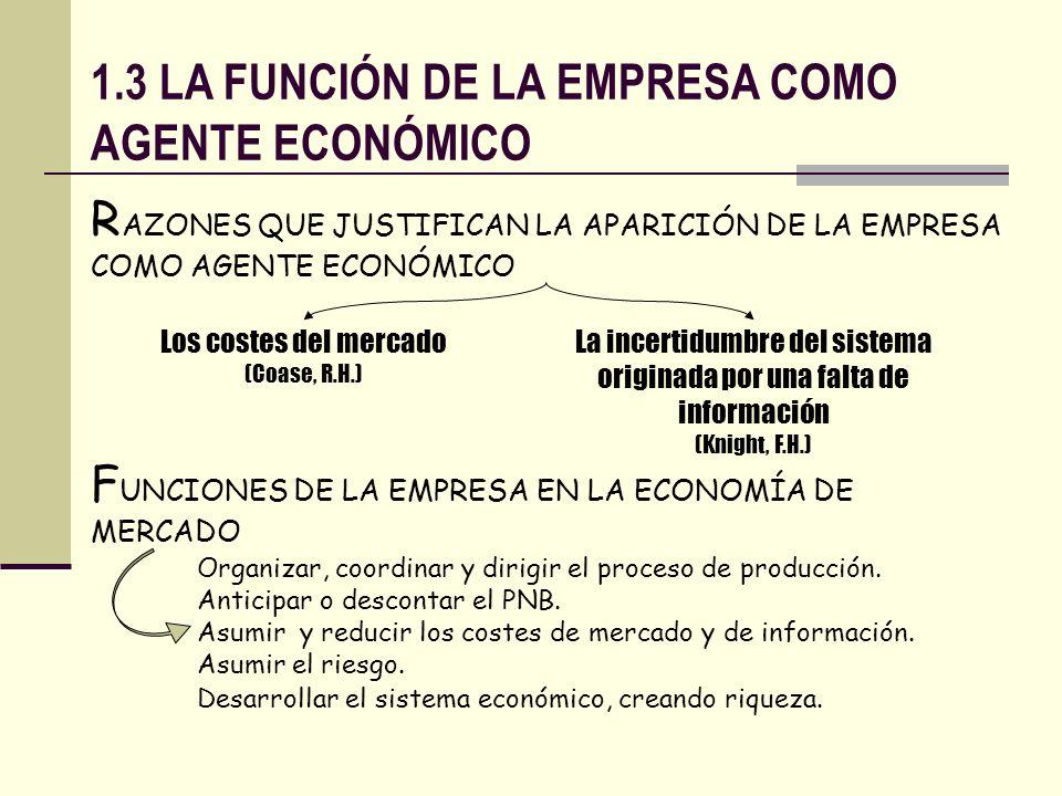 1.3 LA FUNCIÓN DE LA EMPRESA COMO AGENTE ECONÓMICO