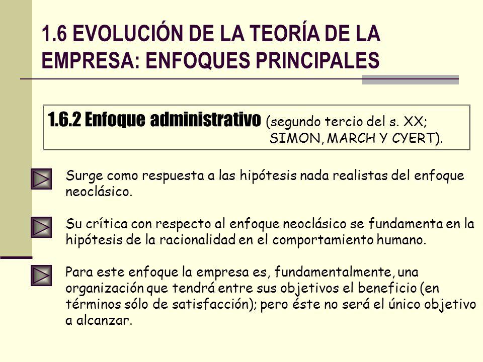 contribuciones (x) <= compensaciones (y)