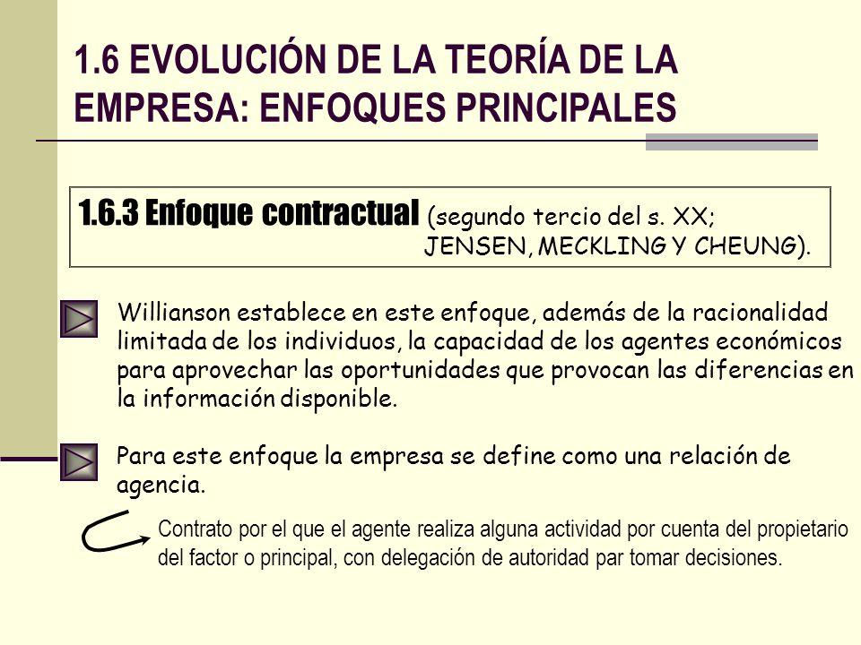 1.6 EVOLUCIÓN DE LA TEORÍA DE LA EMPRESA: ENFOQUES PRINCIPALES