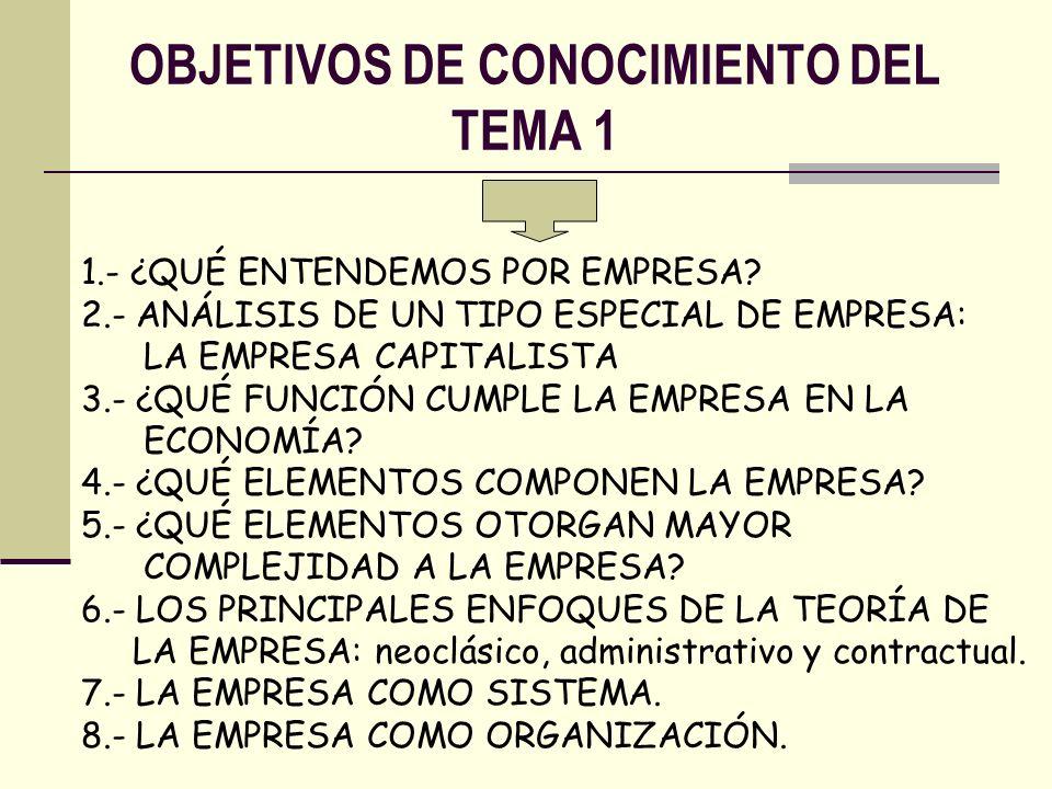 OBJETIVOS DE CONOCIMIENTO DEL TEMA 1