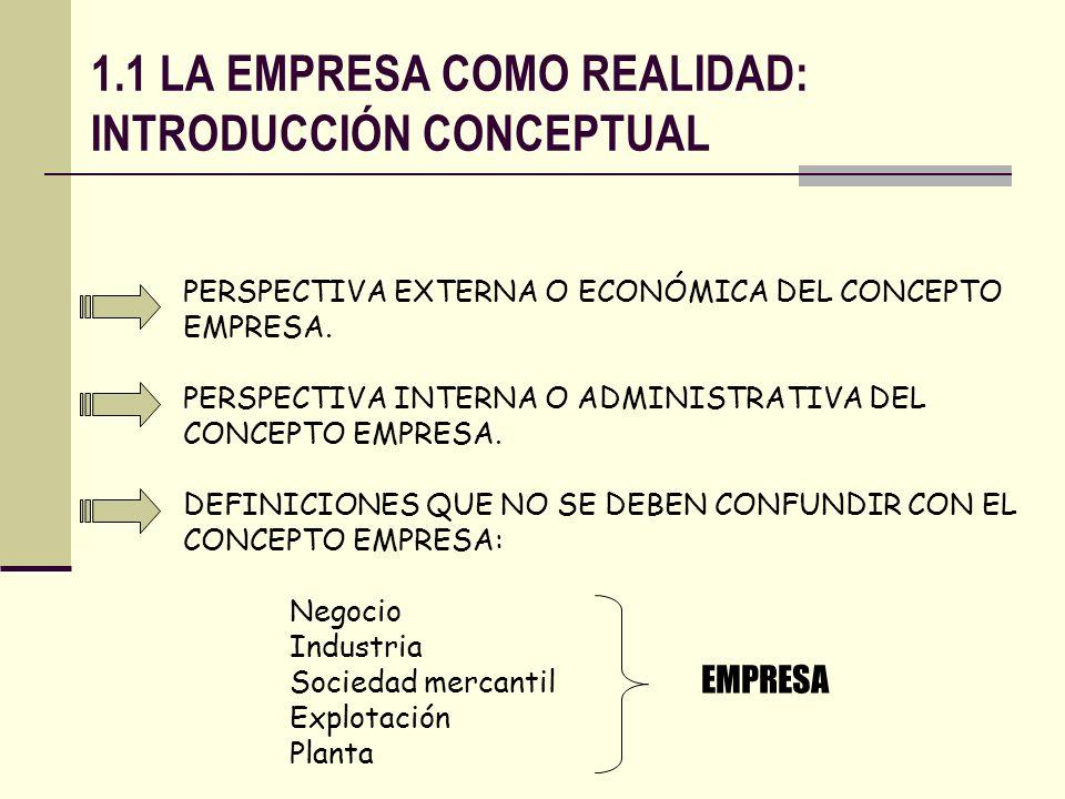 1.1 LA EMPRESA COMO REALIDAD: INTRODUCCIÓN CONCEPTUAL