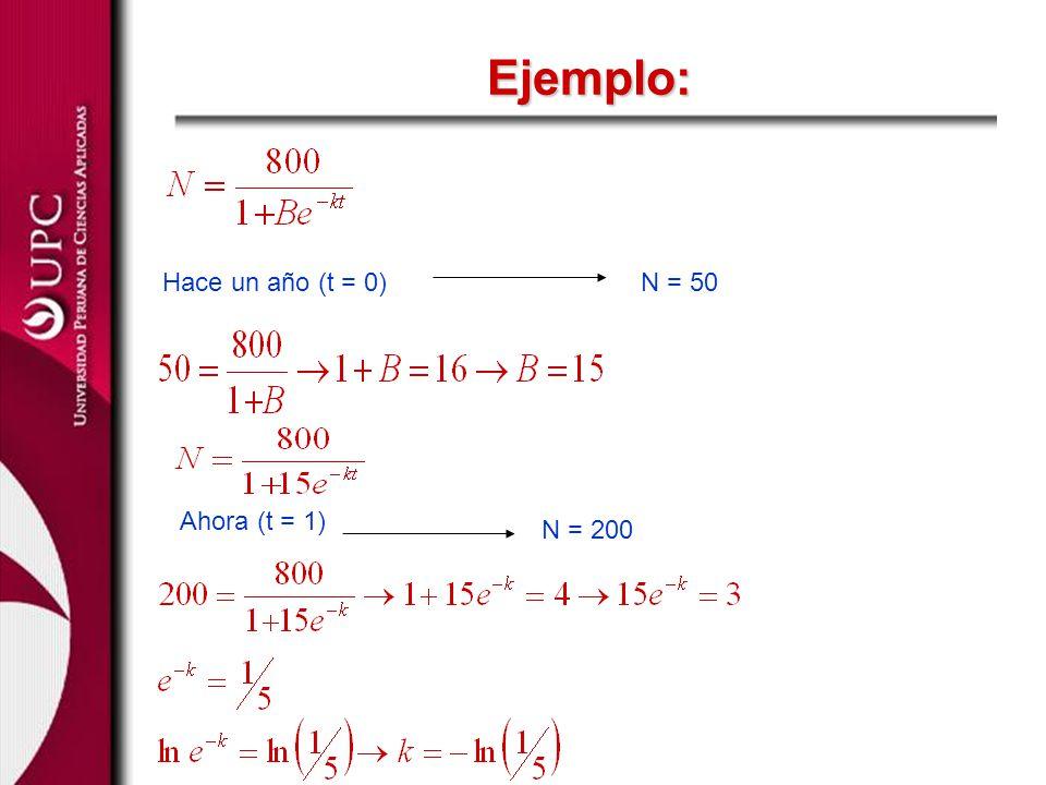 Ejemplo: Hace un año (t = 0) N = 50 Ahora (t = 1) N = 200