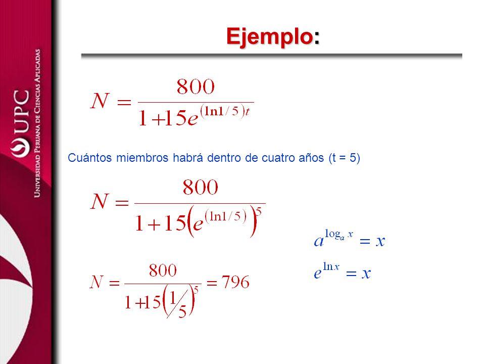 Ejemplo: Cuántos miembros habrá dentro de cuatro años (t = 5)