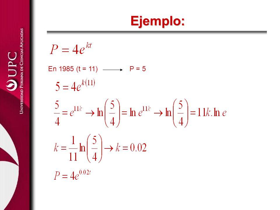 Ejemplo: En 1985 (t = 11) P = 5