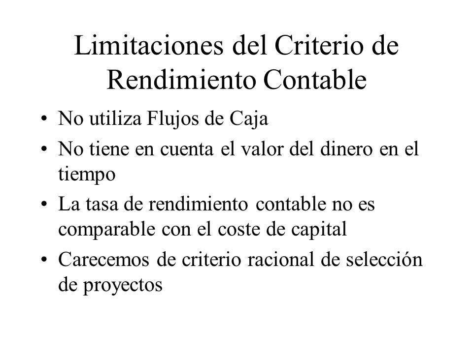 Limitaciones del Criterio de Rendimiento Contable