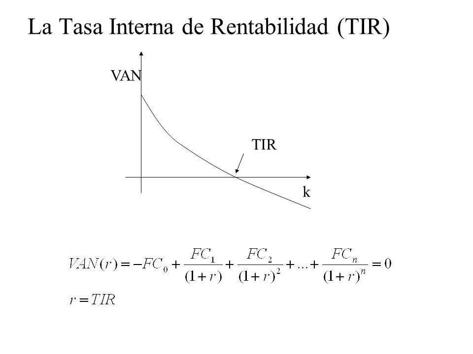 La Tasa Interna de Rentabilidad (TIR)