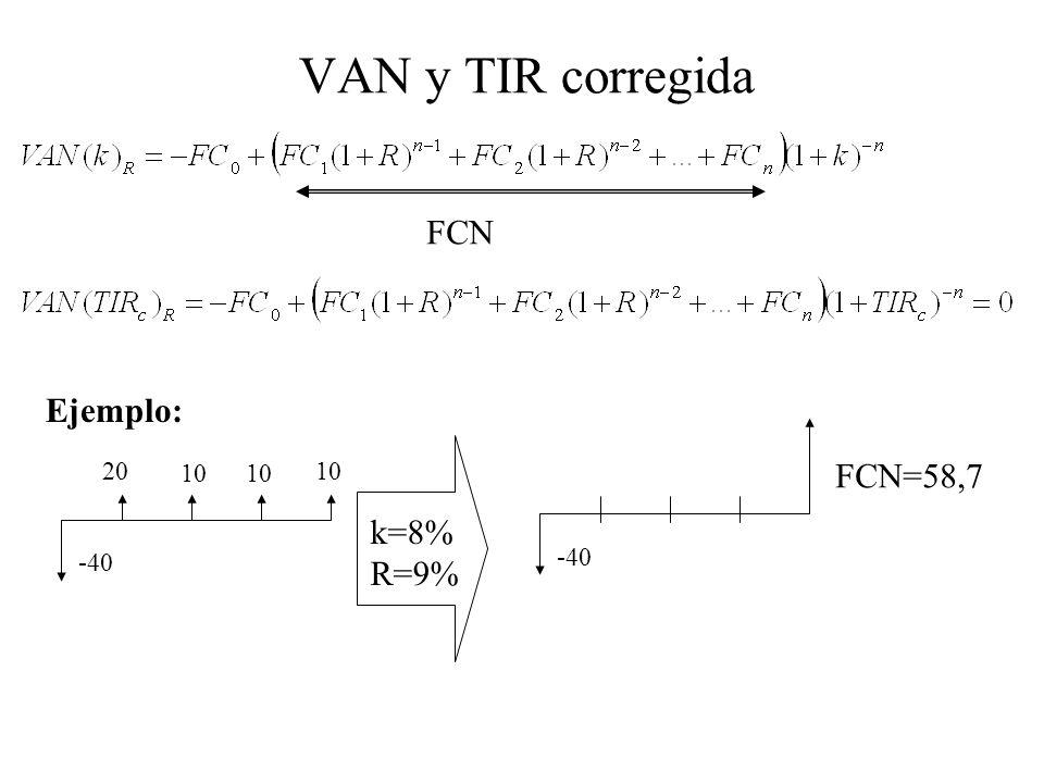 VAN y TIR corregida FCN Ejemplo: FCN=58,7 k=8% R=9% 20 10 10 10 -40