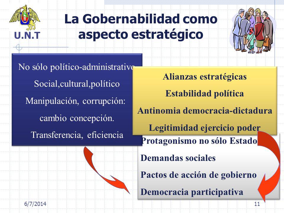 La Gobernabilidad como aspecto estratégico