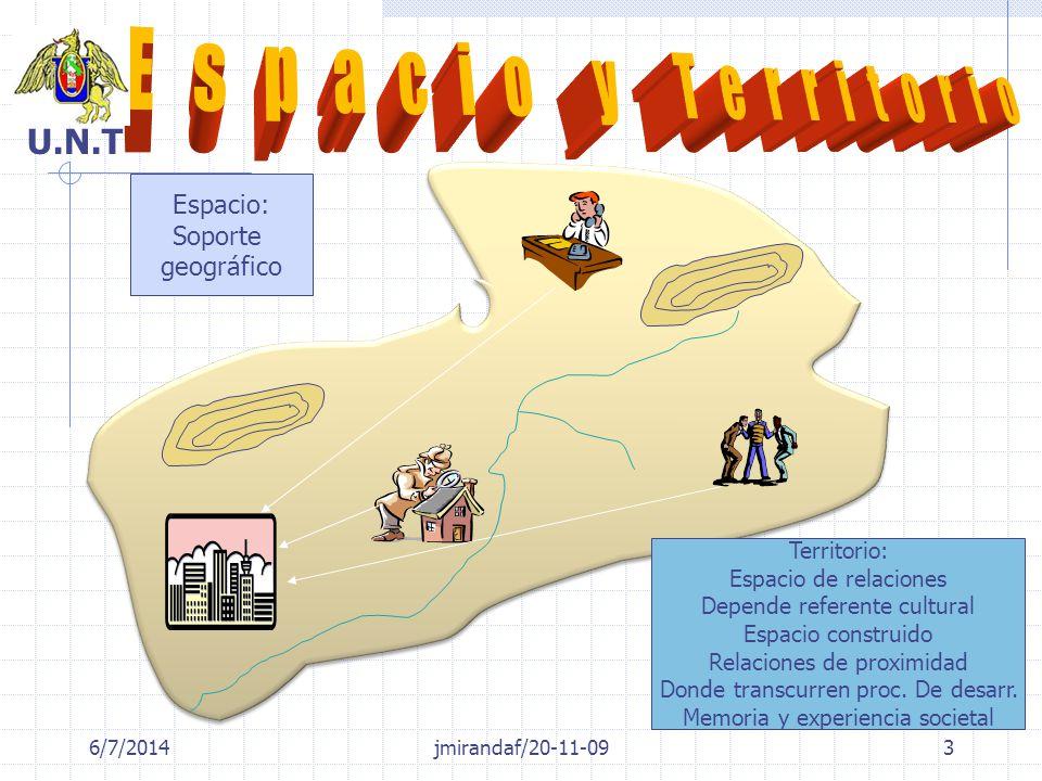 Espacio y Territorio U.N.T Espacio: Soporte geográfico Territorio: