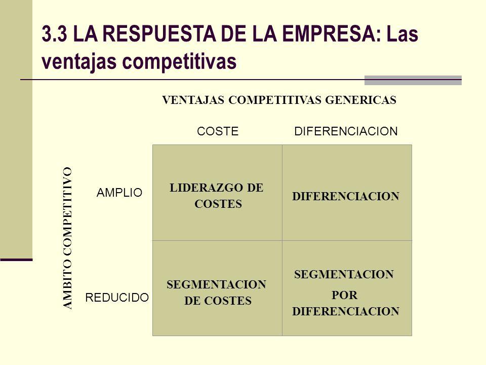 VENTAJAS COMPETITIVAS GENERICAS SEGMENTACION DE COSTES