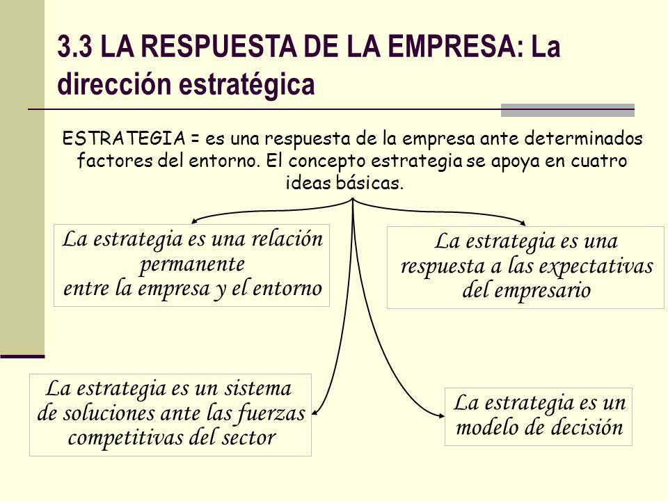 3.3 LA RESPUESTA DE LA EMPRESA: La dirección estratégica