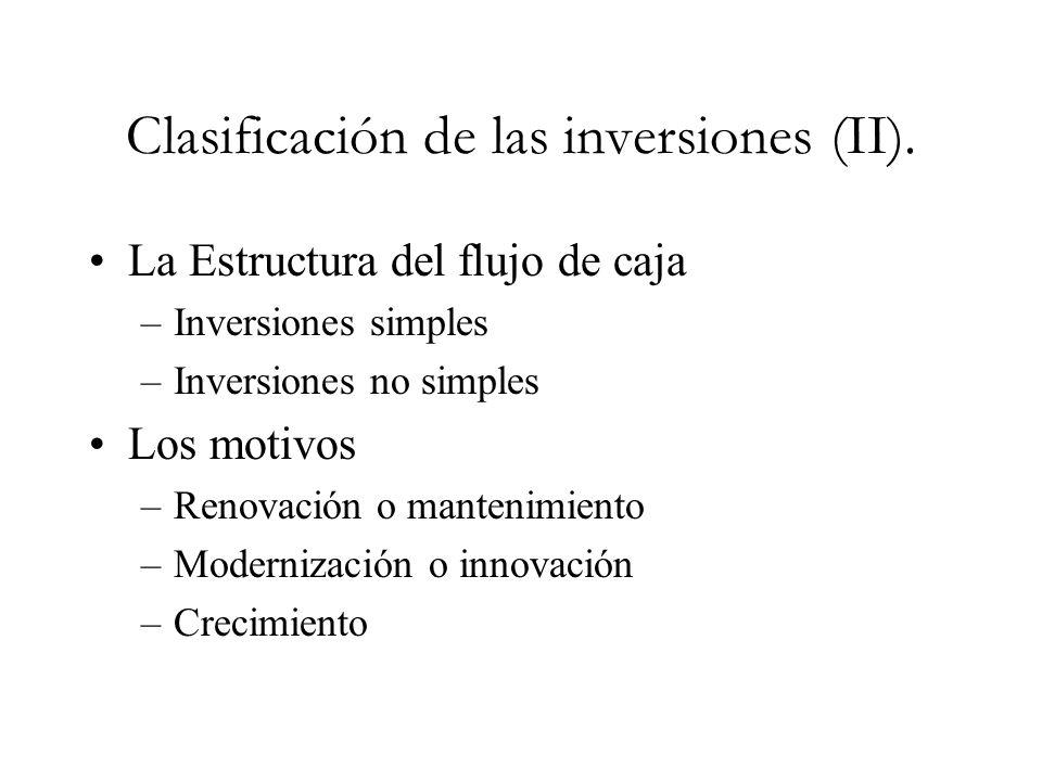 Clasificación de las inversiones (II).