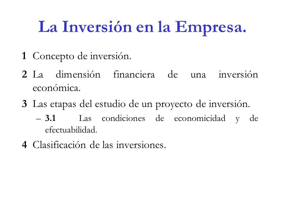 La Inversión en la Empresa.