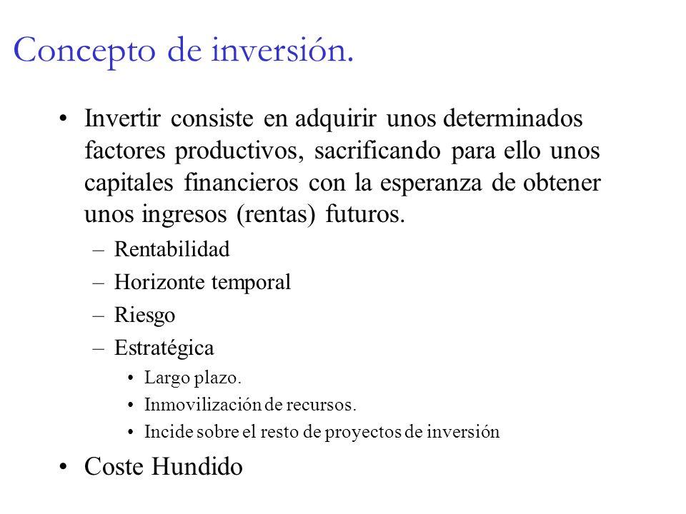 Concepto de inversión.