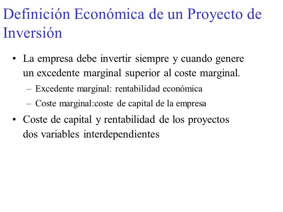 Definición Económica de un Proyecto de Inversión