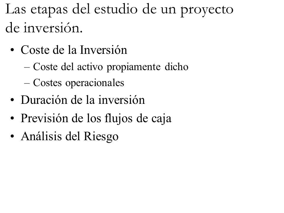 Las etapas del estudio de un proyecto de inversión.