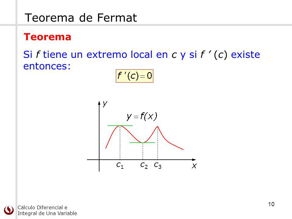 Teorema de Fermat Teorema