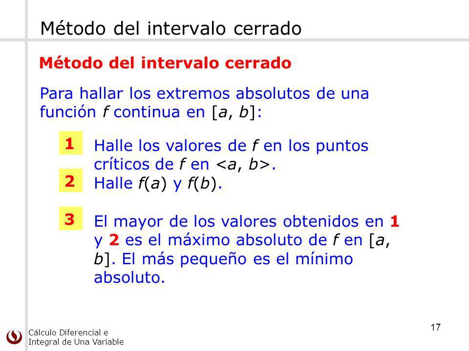 Método del intervalo cerrado