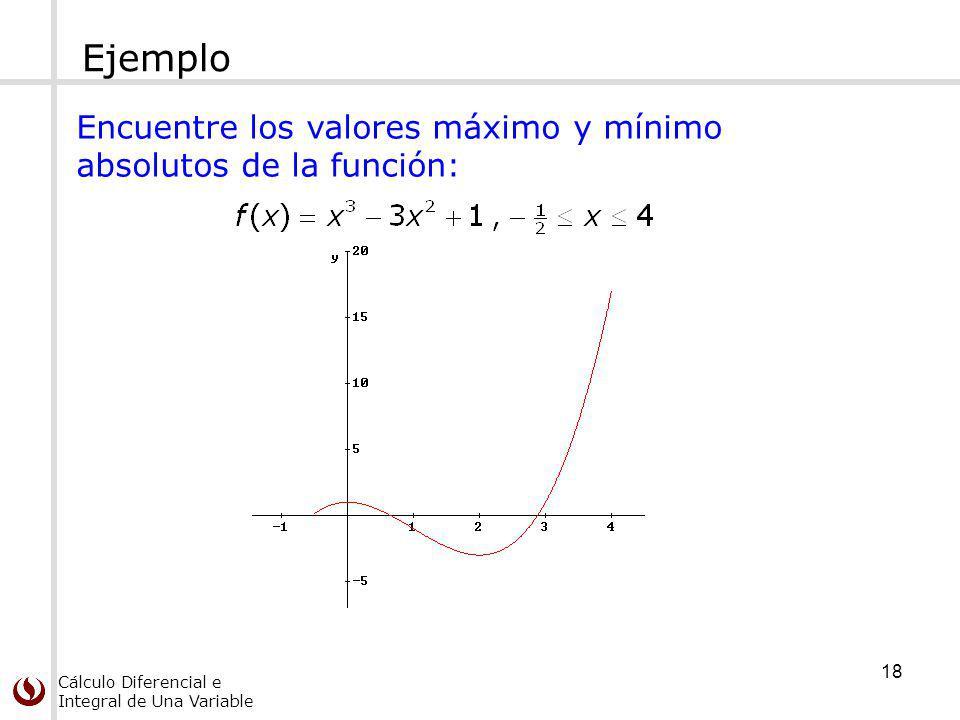 Ejemplo Encuentre los valores máximo y mínimo absolutos de la función: