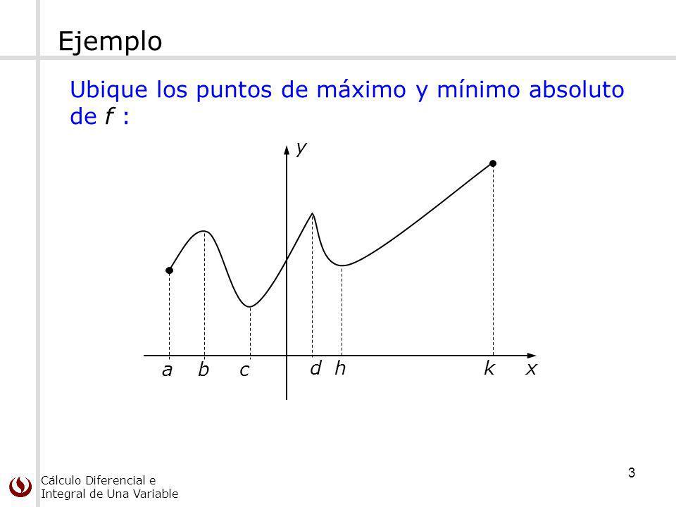 Ejemplo Ubique los puntos de máximo y mínimo absoluto de f : y x a b c