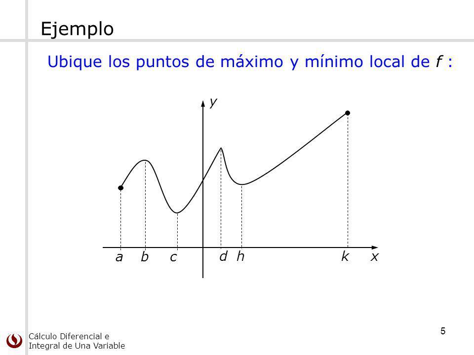 Ejemplo Ubique los puntos de máximo y mínimo local de f : y x a b c d