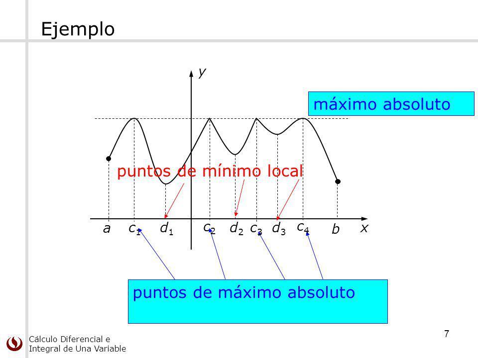 Ejemplo máximo absoluto puntos de mínimo local