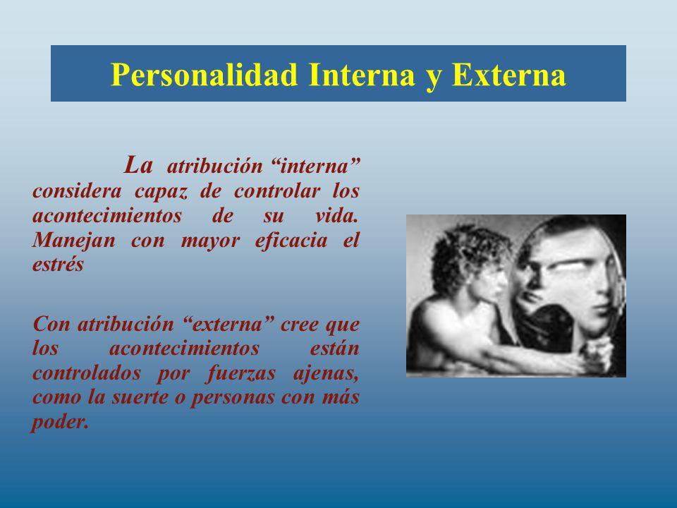 Personalidad Interna y Externa