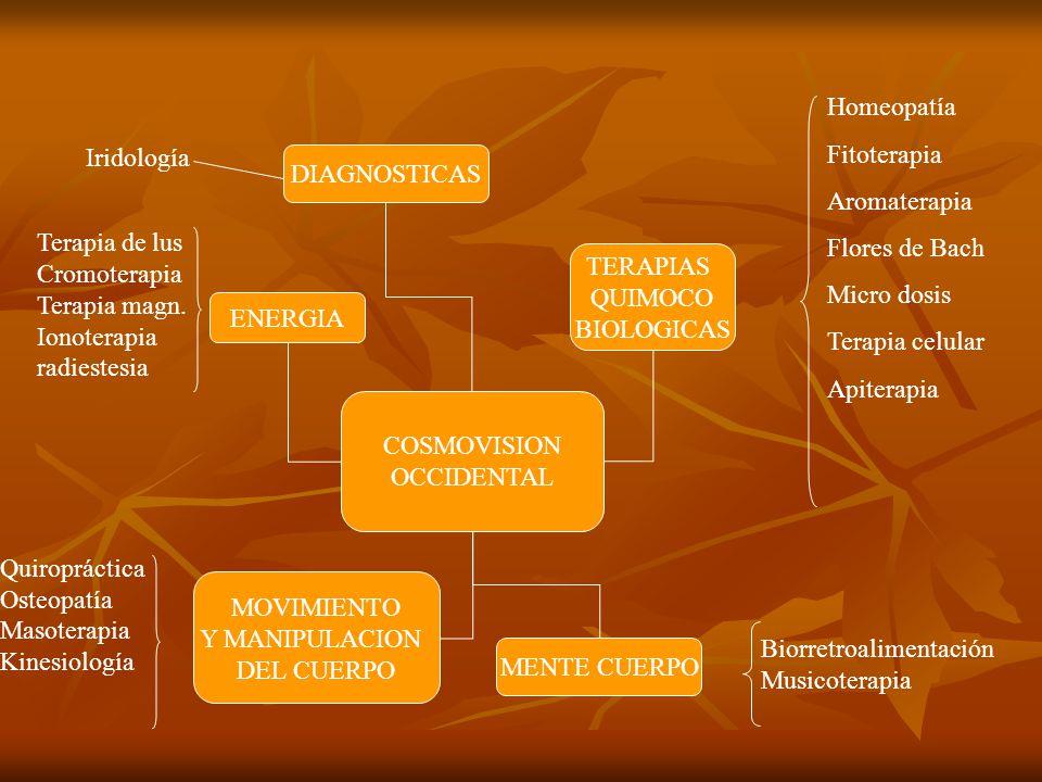 Homeopatía Fitoterapia. Aromaterapia. Flores de Bach. Micro dosis. Terapia celular. Apiterapia.
