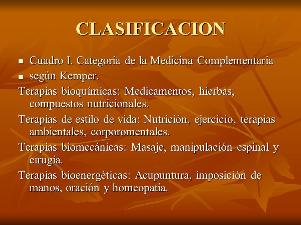 CLASIFICACION Cuadro I. Categoría de la Medicina Complementaria