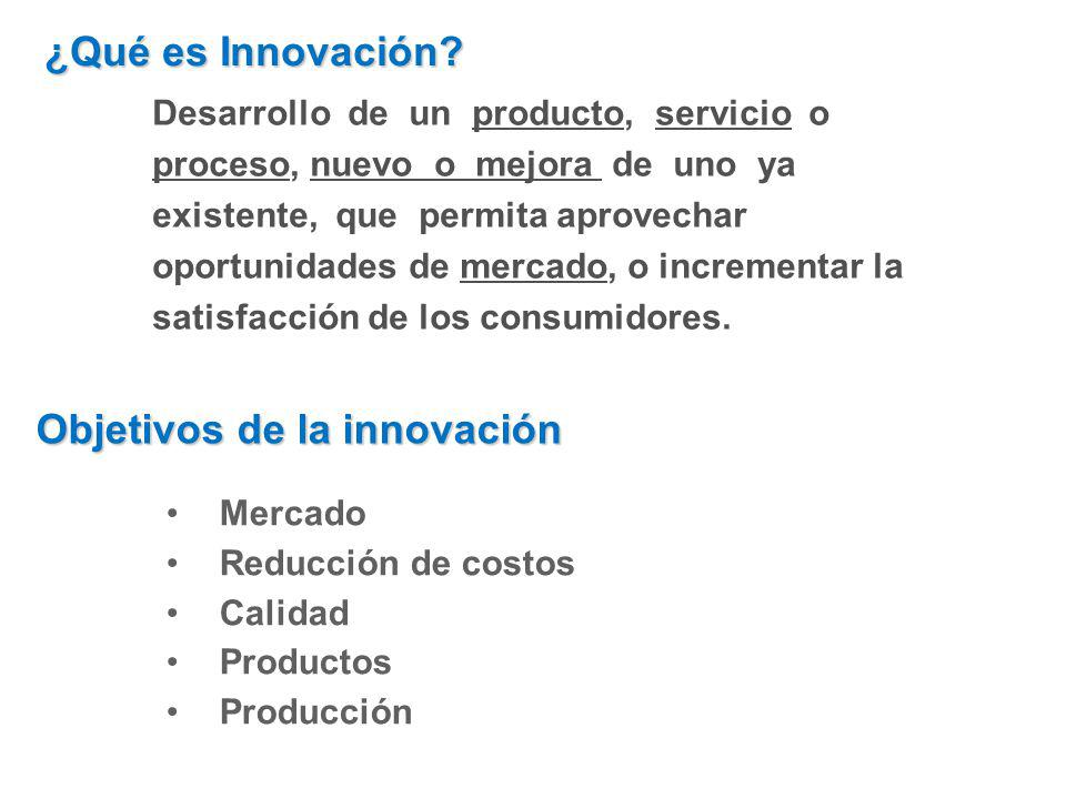 Objetivos de la innovación