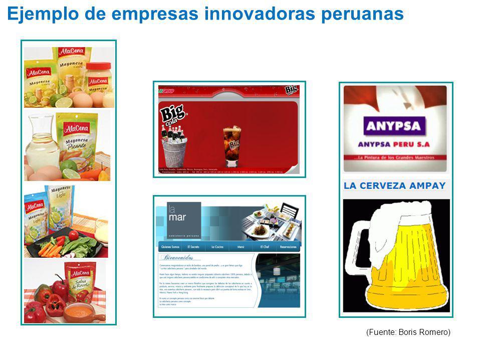 Ejemplo de empresas innovadoras peruanas