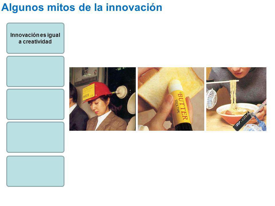 Innovación es igual a creatividad