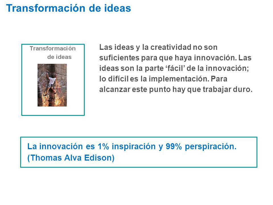 Transformación de ideas