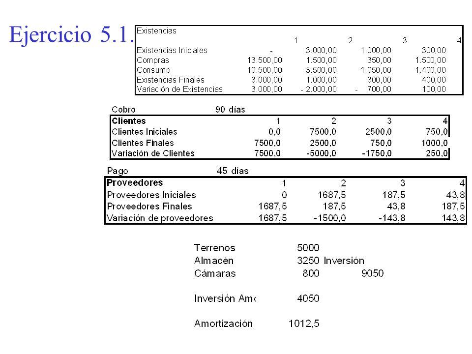 Ejercicio 5.1.