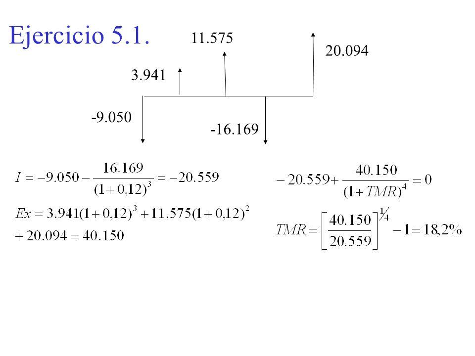 Ejercicio 5.1. 11.575 20.094 3.941 -9.050 -16.169