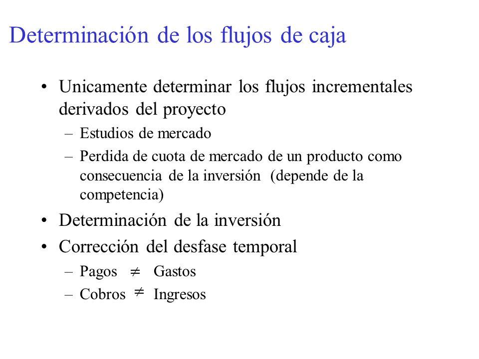 Determinación de los flujos de caja