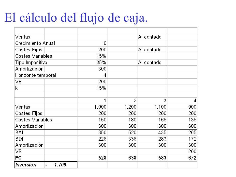 El cálculo del flujo de caja.