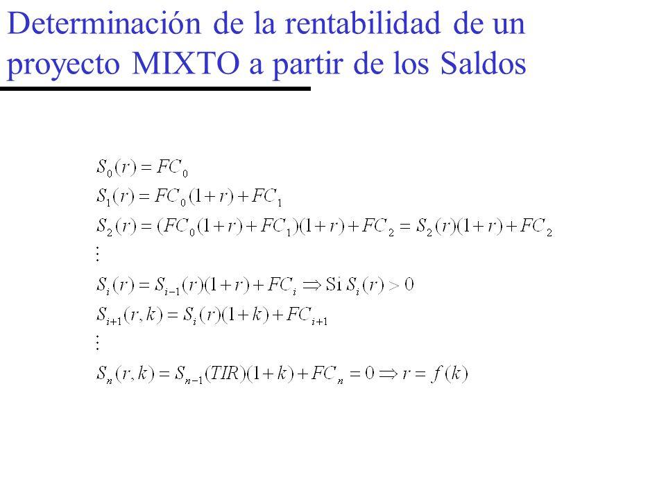 Determinación de la rentabilidad de un proyecto MIXTO a partir de los Saldos
