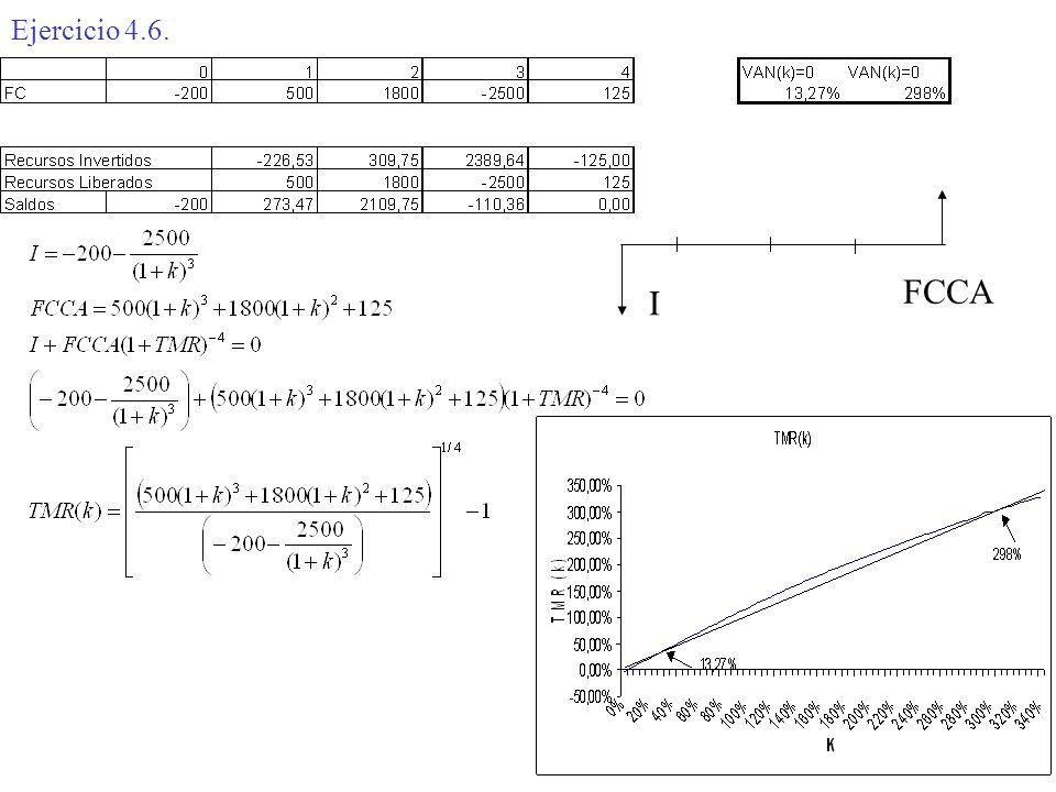Ejercicio 4.6. FCCA I